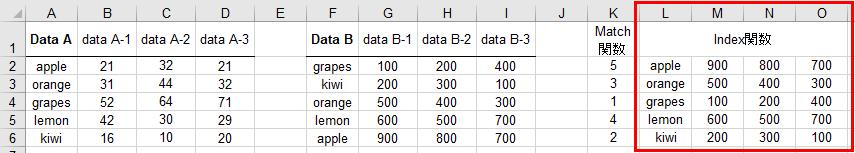 Index-2