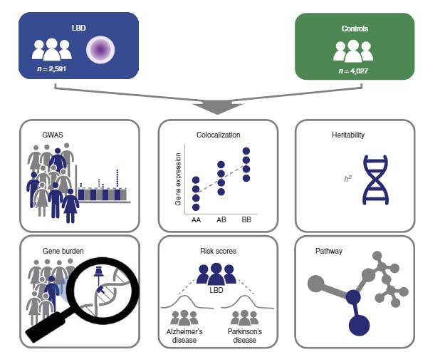 Genome-sequrncing eyecatch img1