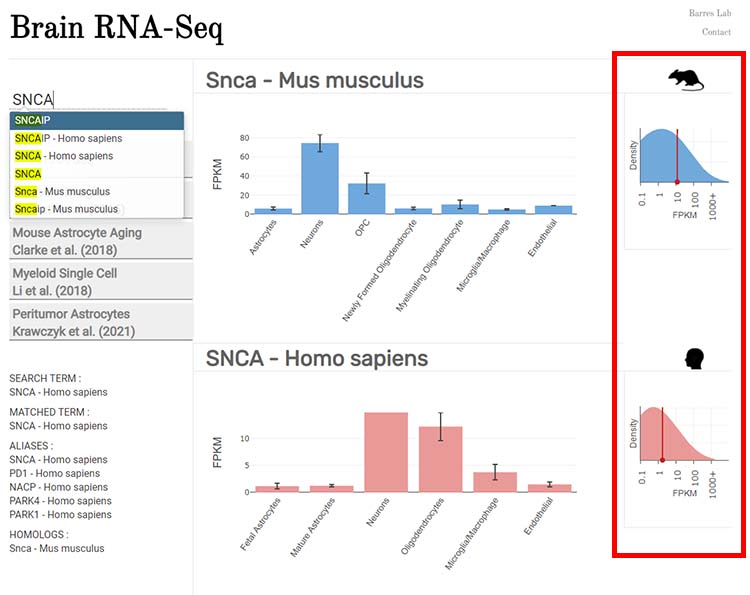 Brain RNA-Seq-3